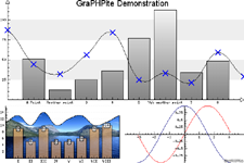 GraPHPite Demonstration
