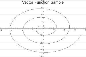 Vector Function Sample